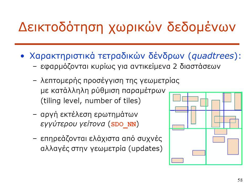 58 Δεικτοδότηση χωρικών δεδομένων Χαρακτηριστικά τετραδικών δένδρων (quadtrees): –εφαρμόζονται κυρίως για αντικείμενα 2 διαστάσεων –λεπτομερής προσέγγιση της γεωμετρίας με κατάλληλη ρύθμιση παραμέτρων (tiling level, number of tiles) –αργή εκτέλεση ερωτημάτων εγγύτερου γείτονα ( SDO_NN ) –επηρεάζονται ελάχιστα από συχνές αλλαγές στην γεωμετρία (updates)