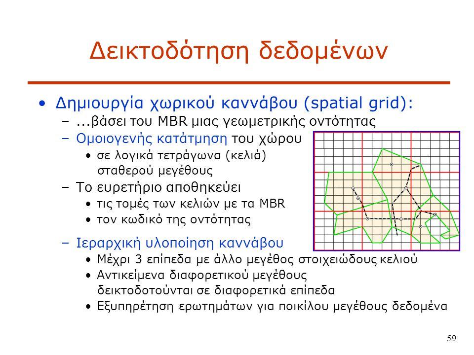 59 Δεικτοδότηση δεδομένων Δημιουργία χωρικού καννάβου (spatial grid): –...βάσει του MBR μιας γεωμετρικής οντότητας –Ομοιογενής κατάτμηση του χώρου σε λογικά τετράγωνα (κελιά) σταθερού μεγέθους –Το ευρετήριο αποθηκεύει τις τομές των κελιών με τα MBR τον κωδικό της οντότητας –Ιεραρχική υλοποίηση καννάβου Μέχρι 3 επίπεδα με άλλο μεγέθος στοιχειώδους κελιού Αντικείμενα διαφορετικού μεγέθους δεικτοδοτούνται σε διαφορετικά επίπεδα Εξυπηρέτηση ερωτημάτων για ποικίλου μεγέθους δεδομένα