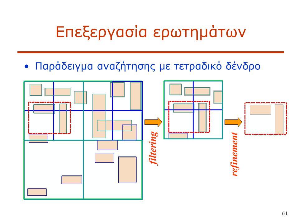 61 Επεξεργασία ερωτημάτων Παράδειγμα αναζήτησης με τετραδικό δένδρο filtering refinement