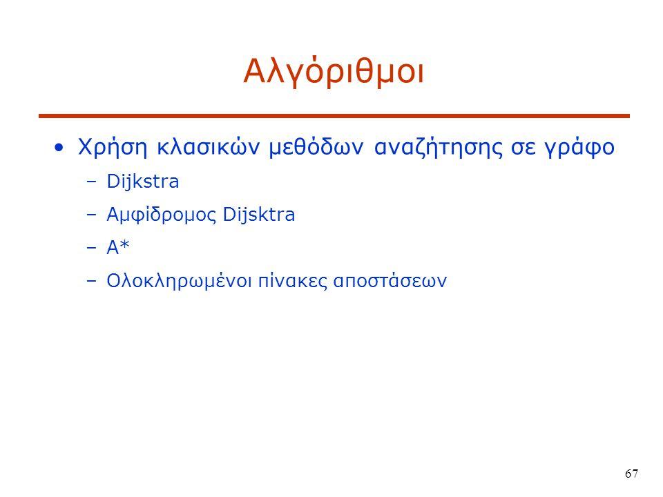 67 Αλγόριθμοι Χρήση κλασικών μεθόδων αναζήτησης σε γράφο –Dijkstra –Αμφίδρομος Dijsktra –Α* –Ολοκληρωμένοι πίνακες αποστάσεων