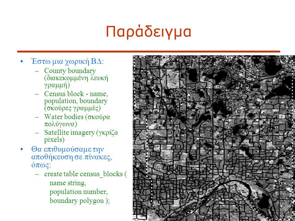 Παράδειγμα Έστω μια χωρική Β∆: –County boundary (διακεκομμένη λευκή γραμμή) –Census block - name, population, boundary (σκούρες γραμμές) –Water bodies (σκούρα πολύγωνα) –Satellite imagery (γκρίζα pixels) Θα επιθυμούσαμε την αποθήκευση σε πίνακες, όπως: –create table census_blocks ( name string, population number, boundary polygon ); 8