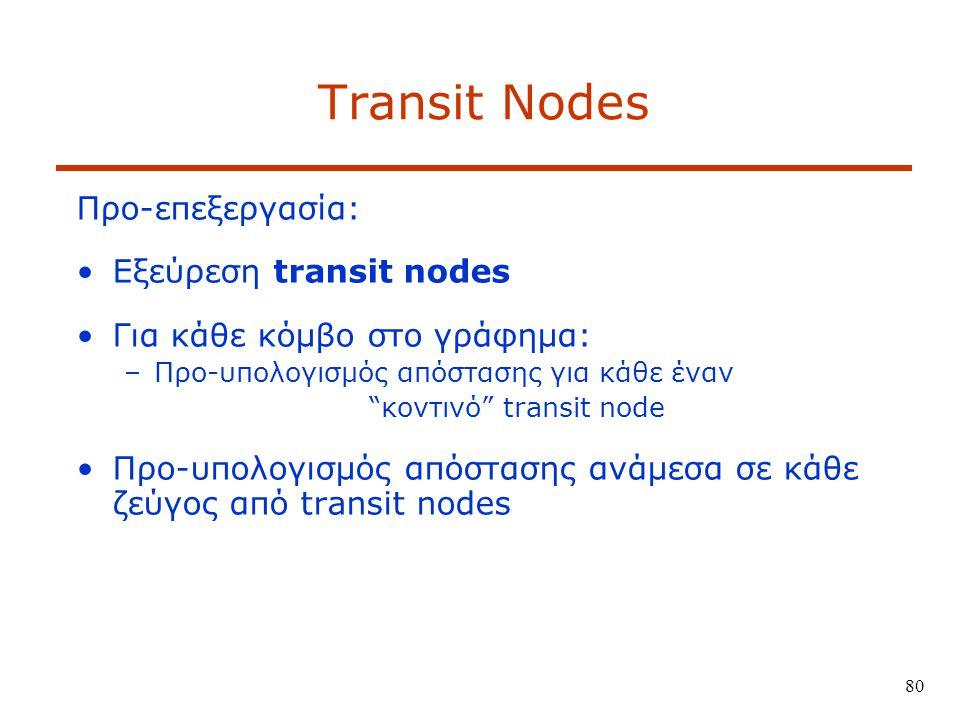 80 Transit Nodes Προ-επεξεργασία: Εξεύρεση transit nodes Για κάθε κόμβο στο γράφημα: –Προ-υπολογισμός απόστασης για κάθε έναν κοντινό transit node Προ-υπολογισμός απόστασης ανάμεσα σε κάθε ζεύγος από transit nodes