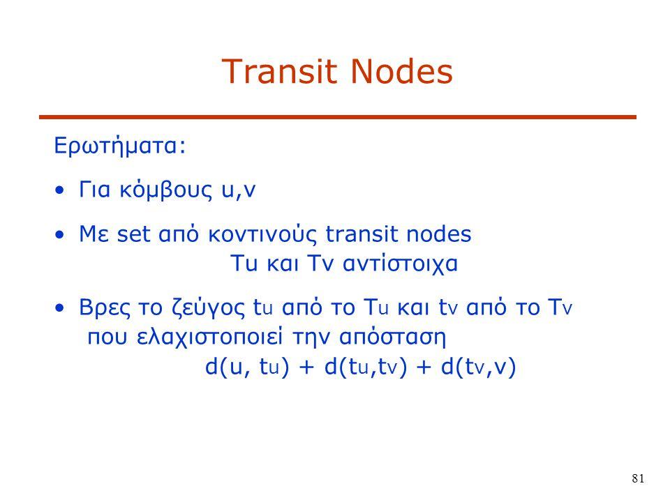 81 Transit Nodes Ερωτήματα: Για κόμβους u,v Με set από κοντινούς transit nodes Tu και Tv αντίστοιχα Βρες το ζεύγος t u από το T u και t v από το T v που ελαχιστοποιεί την απόσταση d(u, t u ) + d(t u,t v ) + d(t v,v)