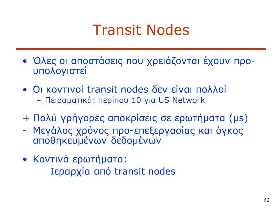 82 Transit Nodes Όλες οι αποστάσεις που χρειάζονται έχουν προ- υπολογιστεί Οι κοντινοί transit nodes δεν είναι πολλοί –Πειραματικά: περίπου 10 για US Network + Πολύ γρήγορες αποκρίσεις σε ερωτήματα (μs) -Μεγάλος χρόνος προ-επεξεργασίας και όγκος αποθηκευμένων δεδομένων Κοντινά ερωτήματα: Ιεραρχία από transit nodes