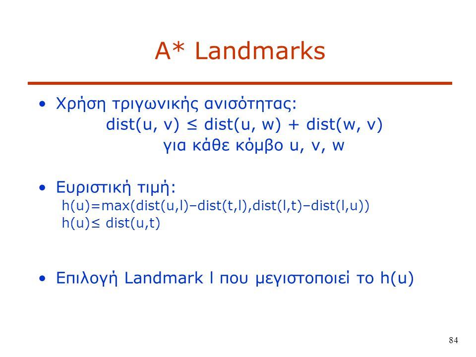 84 A* Landmarks Χρήση τριγωνικής ανισότητας: dist(u, v) ≤ dist(u, w) + dist(w, v) για κάθε κόμβο u, v, w Ευριστική τιμή: h(u)=max(dist(u,l)–dist(t,l),dist(l,t)–dist(l,u)) h(u)≤ dist(u,t) Επιλογή Landmark l που μεγιστοποιεί το h(u)