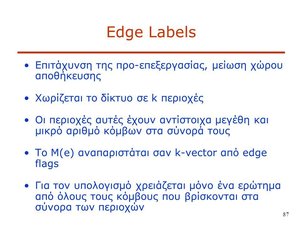 87 Edge Labels Επιτάχυνση της προ-επεξεργασίας, μείωση χώρου αποθήκευσης Χωρίζεται το δίκτυο σε k περιοχές Οι περιοχές αυτές έχουν αντίστοιχα μεγέθη και μικρό αριθμό κόμβων στα σύνορά τους Το M(e) αναπαριστάται σαν k-vector από edge flags Για τον υπολογισμό χρειάζεται μόνο ένα ερώτημα από όλους τους κόμβους που βρίσκονται στα σύνορα των περιοχών