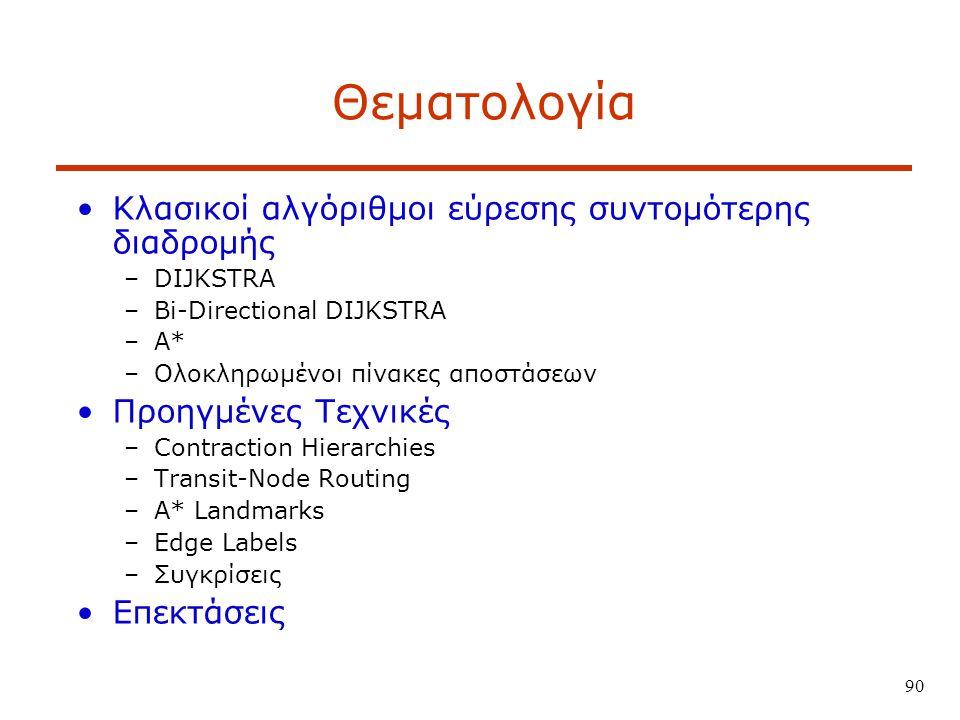 90 Θεματολογία Κλασικοί αλγόριθμοι εύρεσης συντομότερης διαδρομής –DIJKSTRA –Bi-Directional DIJKSTRA –A* –Ολοκληρωμένοι πίνακες αποστάσεων Προηγμένες Τεχνικές –Contraction Hierarchies –Transit-Node Routing –A* Landmarks –Edge Labels –Συγκρίσεις Επεκτάσεις