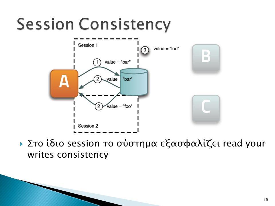18  Στο ίδιο session το σύστημα εξασφαλίζει read your writes consistency
