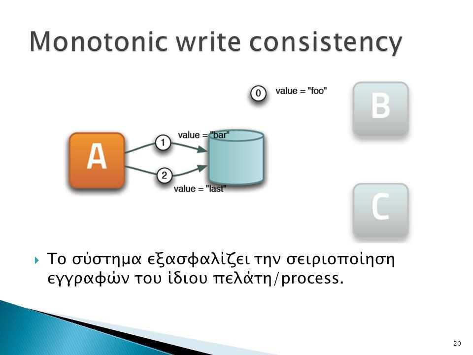 20  Το σύστημα εξασφαλίζει την σειριοποίηση εγγραφών του ίδιου πελάτη/process.
