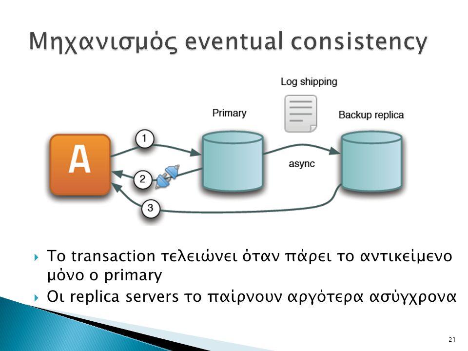 21  Το transaction τελειώνει όταν πάρει το αντικείμενο μόνο ο primary  Οι replica servers το παίρνουν αργότερα ασύγχρονα
