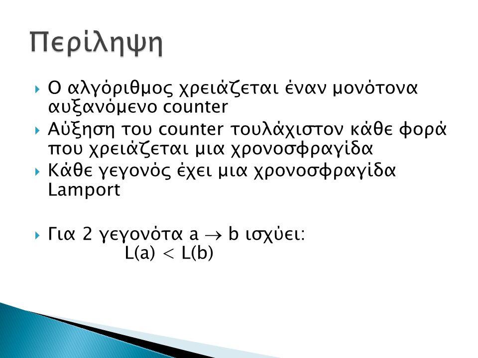  Ο αλγόριθμος χρειάζεται έναν μονότονα αυξανόμενο counter  Αύξηση του counter τουλάχιστον κάθε φορά που χρειάζεται μια χρονοσφραγίδα  Κάθε γεγονός έχει μια χρονοσφραγίδα Lamport  Για 2 γεγονότα a  b ισχύει: L(a) < L(b)