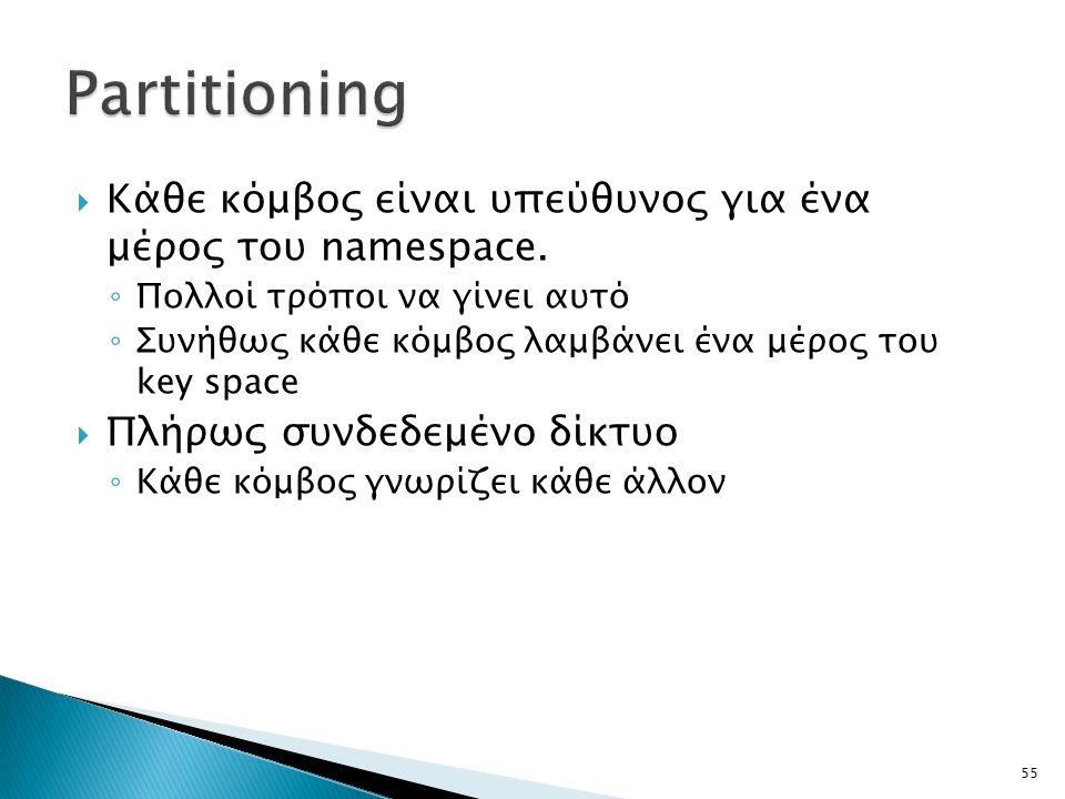 Κάθε κόμβος είναι υπεύθυνος για ένα μέρος του namespace. ◦ Πολλοί τρόποι να γίνει αυτό ◦ Συνήθως κάθε κόμβος λαμβάνει ένα μέρος του key space  Πλήρ