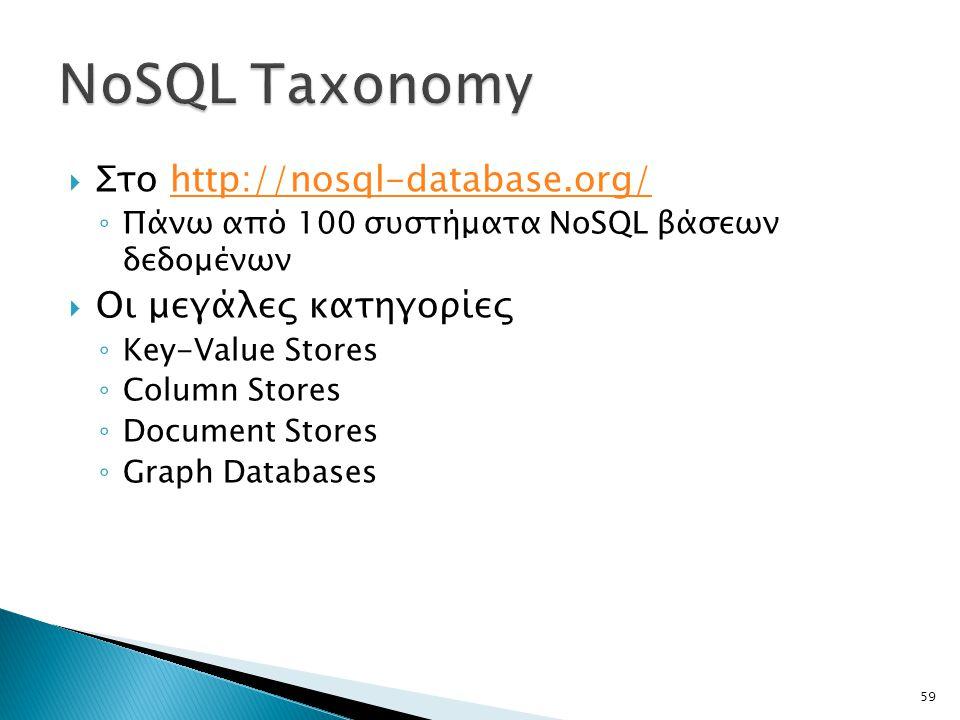  Στο http://nosql-database.org/http://nosql-database.org/ ◦ Πάνω από 100 συστήματα NoSQL βάσεων δεδομένων  Οι μεγάλες κατηγορίες ◦ Key-Value Stores