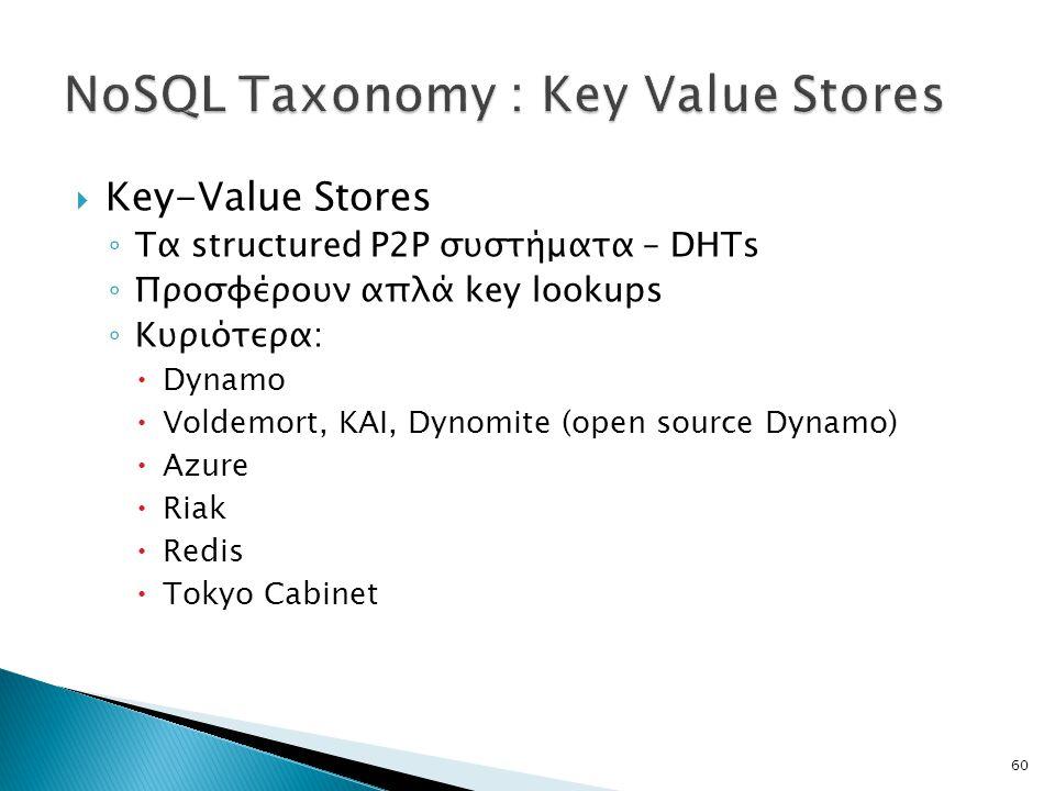 Key-Value Stores ◦ Τα structured P2P συστήματα – DHTs ◦ Προσφέρουν απλά key lookups ◦ Κυριότερα:  Dynamo  Voldemort, KAI, Dynomite (open source Dynamo)  Azure  Riak  Redis  Tokyo Cabinet 60