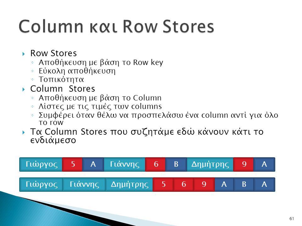  Row Stores ◦ Αποθήκευση με βάση το Row key ◦ Εύκολη αποθήκευση ◦ Τοπικότητα  Column Stores ◦ Αποθήκευση με βάση το Column ◦ Λίστες με τις τιμές των columns ◦ Συμφέρει όταν θέλω να προσπελάσω ένα column αντί για όλο το row  Τα Column Stores που συζητάμε εδώ κάνουν κάτι το ενδιάμεσο 61 ΓιώργοςΓιάννηςΔημήτρης56ΑΒ9Α ΓιώργοςΓιάννηςΔημήτρης56ΑΒ9Α