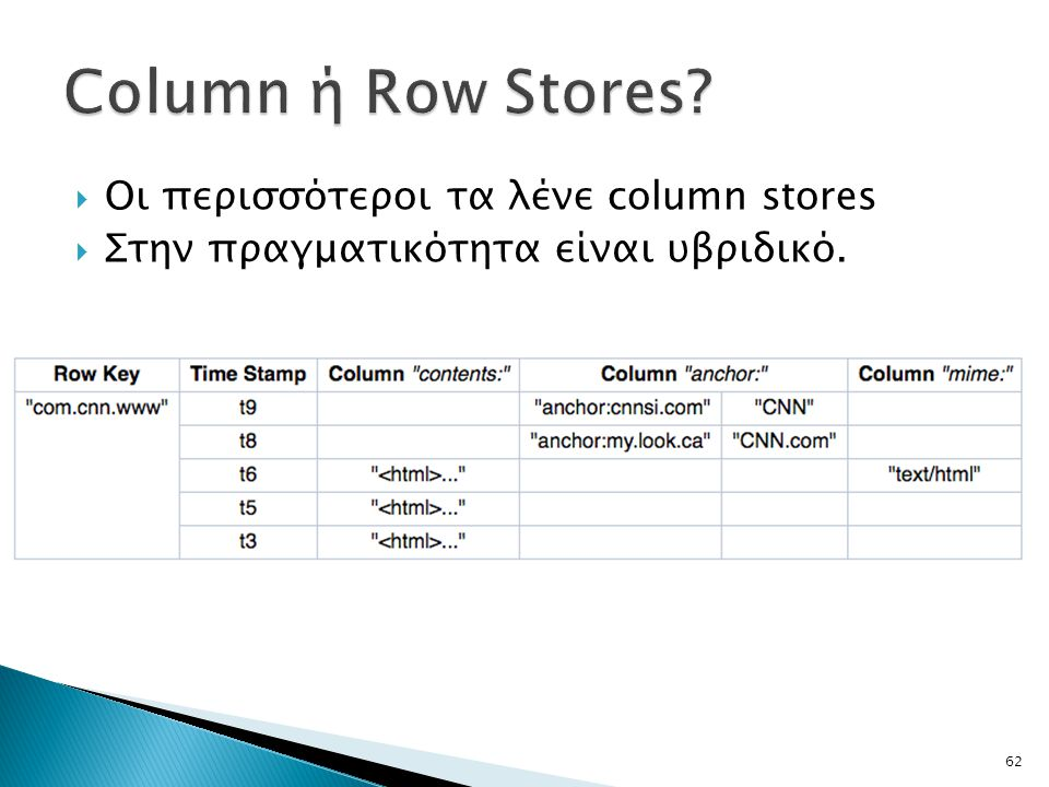 62  Οι περισσότεροι τα λένε column stores  Στην πραγματικότητα είναι υβριδικό.