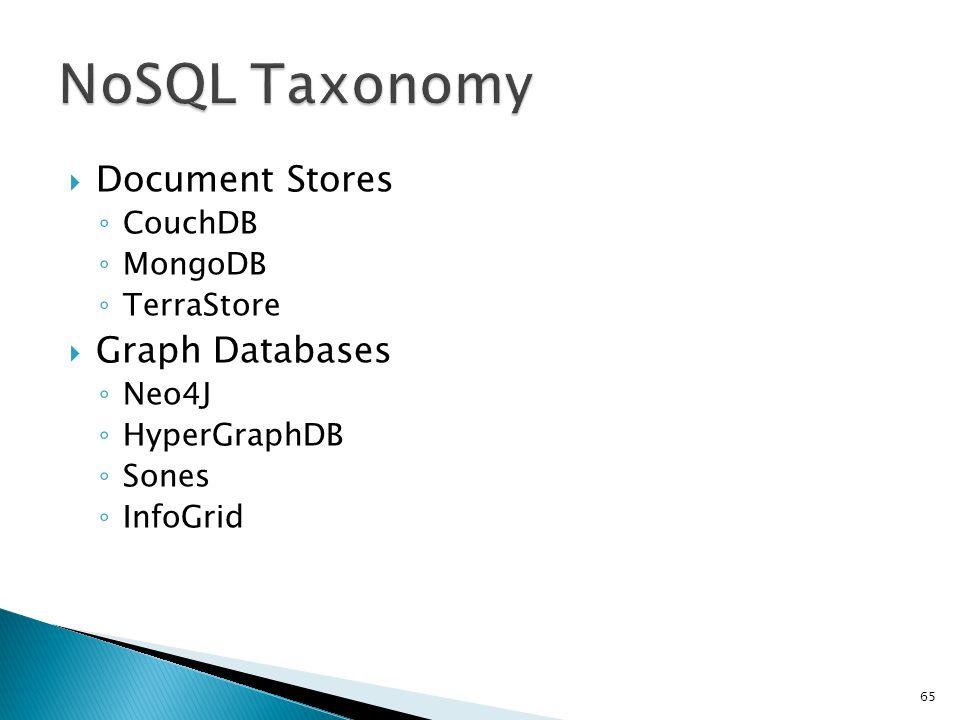  Document Stores ◦ CouchDB ◦ MongoDB ◦ TerraStore  Graph Databases ◦ Neo4J ◦ HyperGraphDB ◦ Sones ◦ InfoGrid 65