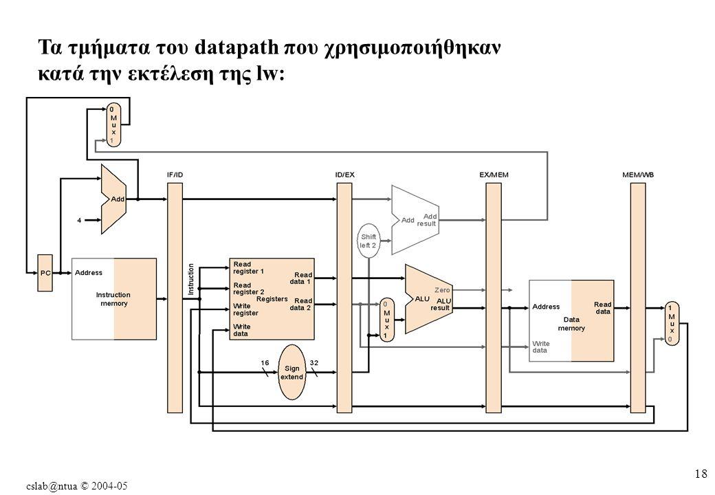cslab@ntua © 2004-05 18 Τα τμήματα του datapath που χρησιμοποιήθηκαν κατά την εκτέλεση της lw: