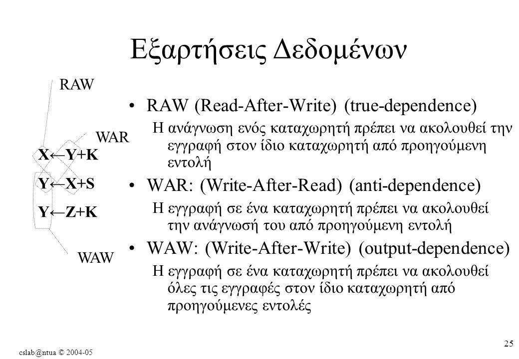 cslab@ntua © 2004-05 25 Εξαρτήσεις Δεδομένων RAW (Read-After-Write) (true-dependence) Η ανάγνωση ενός καταχωρητή πρέπει να ακολουθεί την εγγραφή στον ίδιο καταχωρητή από προηγούμενη εντολή WAR: (Write-After-Read) (anti-dependence) Η εγγραφή σε ένα καταχωρητή πρέπει να ακολουθεί την ανάγνωσή του από προηγούμενη εντολή WAW: (Write-After-Write) (output-dependence) Η εγγραφή σε ένα καταχωρητή πρέπει να ακολουθεί όλες τις εγγραφές στον ίδιο καταχωρητή από προηγούμενες εντολές X←Y+K Y←X+S Y←Z+K WAW WAR RAW