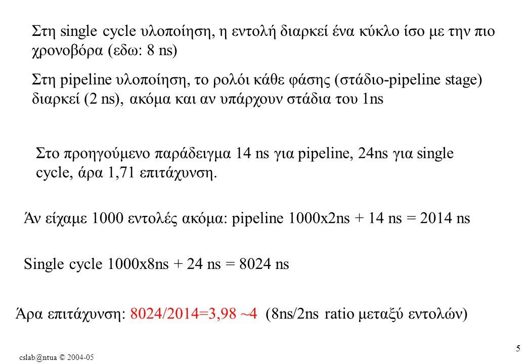 cslab@ntua © 2004-05 5 Στη single cycle υλοποίηση, η εντολή διαρκεί ένα κύκλο ίσο με την πιο χρονοβόρα (εδω: 8 ns) Στη pipeline υλοποίηση, το ρολόι κάθε φάσης (στάδιο-pipeline stage) διαρκεί (2 ns), ακόμα και αν υπάρχουν στάδια του 1ns Στο προηγούμενο παράδειγμα 14 ns για pipeline, 24ns για single cycle, άρα 1,71 επιτάχυνση.