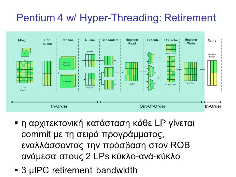 Pentium 4 w/ Hyper-Threading: Retirement  η αρχιτεκτονική κατάσταση κάθε LP γίνεται commit με τη σειρά προγράμματος, εναλλάσσοντας την πρόσβαση στον ROB ανάμεσα στους 2 LPs κύκλο-ανά-κύκλο  3 μIPC retirement bandwidth