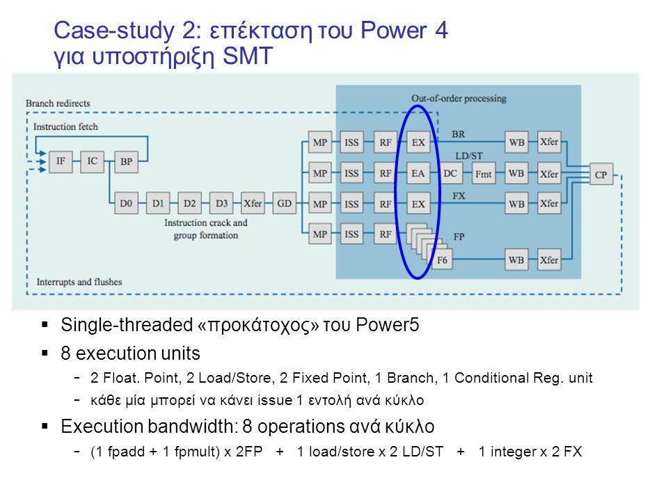 Case-study 2: επέκταση του Power 4 για υποστήριξη SMT  Single-threaded «προκάτοχος» του Power5  8 execution units – 2 Float.
