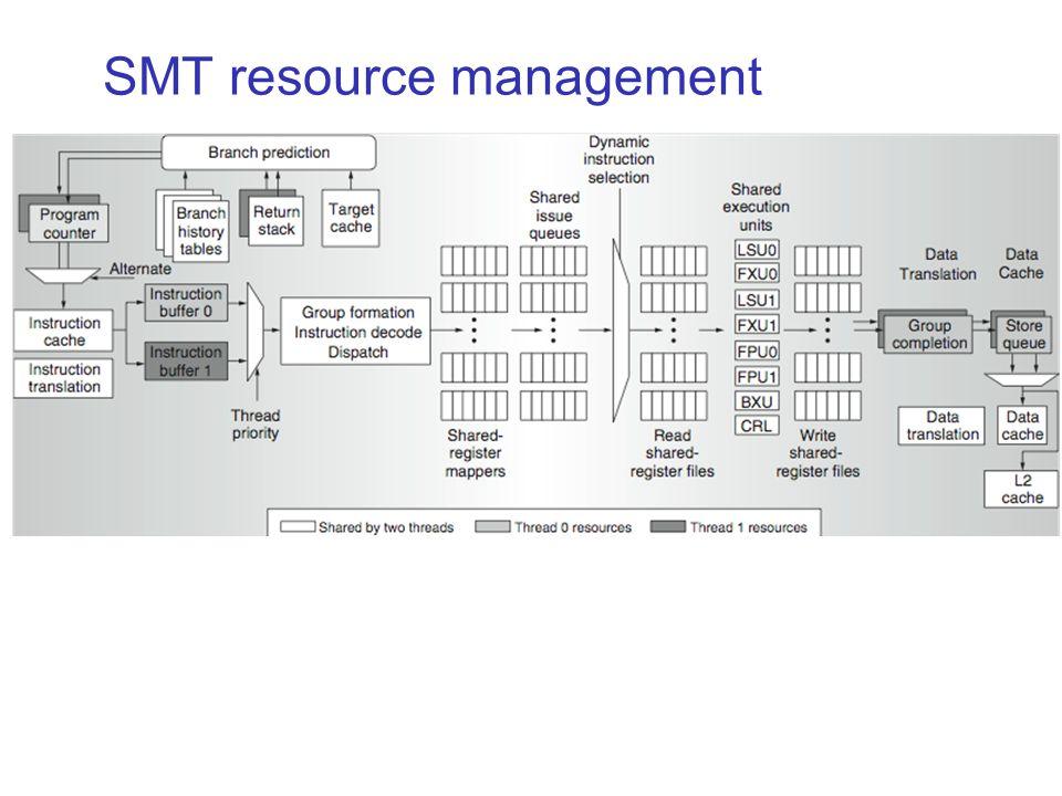 Αλλαγές στον Power 5 για να υποστηρίζεται το SMT  Aύξηση συσχετιστικότητας της L1 instruction cache και των ITLBs  Ξεχωριστές Load/Store queues για κάθε νήμα  Αύξηση μεγέθους των L2 (1.92 vs.