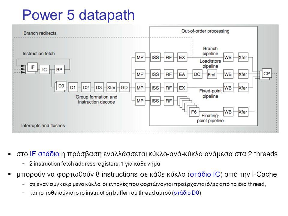 Power 5 datapath  στο IF στάδιο η πρόσβαση εναλλάσσεται κύκλο-ανά-κύκλο ανάμεσα στα 2 threads – 2 instruction fetch address registers, 1 για κάθε νήμα  μπορούν να φορτωθούν 8 instructions σε κάθε κύκλο (στάδιο IC) από την I-Cache – σε έναν συγκεκριμένο κύκλο, οι εντολές που φορτώνονται προέρχονται όλες από το ίδιο thread, – και τοποθετούνται στο instruction buffer του thread αυτού (στάδιο D0)