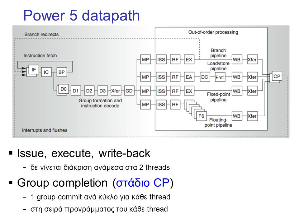 Power 5 datapath  Issue, execute, write-back – δε γίνεται διάκριση ανάμεσα στα 2 threads  Group completion (στάδιο CP) – 1 group commit ανά κύκλο γι