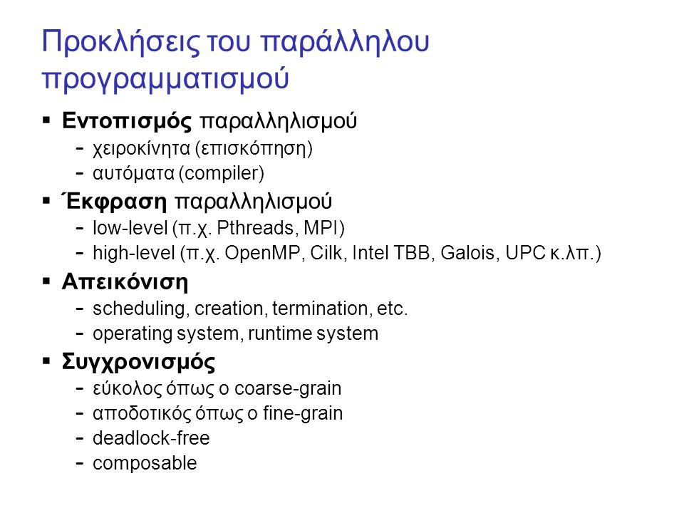 Προκλήσεις του παράλληλου προγραμματισμού  Εντοπισμός παραλληλισμού – χειροκίνητα (επισκόπηση) – αυτόματα (compiler)  Έκφραση παραλληλισμού – low-level (π.χ.