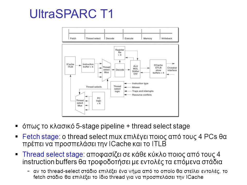  όπως το κλασικό 5-stage pipeline + thread select stage  Fetch stage: o thread select mux επιλέγει ποιος από τους 4 PCs θα πρέπει να προσπελάσει την ICache και το ITLB  Thread select stage: αποφασίζει σε κάθε κύκλο ποιος από τους 4 instruction buffers θα τροφοδοτήσει με εντολές τα επόμενα στάδια – αν το thread-select στάδιο επιλέξει ένα νήμα από το οποίο θα στείλει εντολές, το fetch στάδιο θα επιλέξει το ίδιο thread για να προσπελάσει την ICache UltraSPARC T1