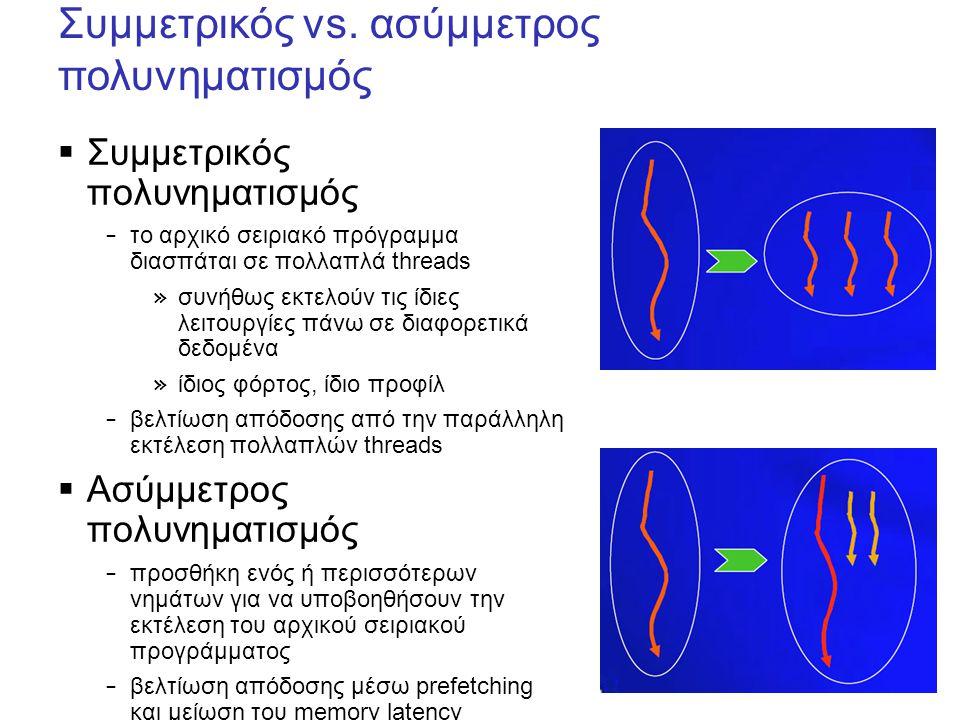 Συμμετρικός vs.