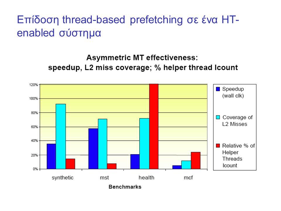 Επίδοση thread-based prefetching σε ένα ΗT- enabled σύστημα