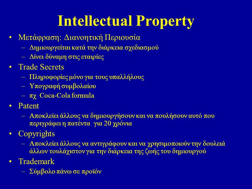 Intellectual Property Μετάφραση: Διανοητική Περιουσία –Δημιουργείται κατά την διάρκεια σχεδιασμού –Δίνει δύναμη στις εταιρίες Trade Secrets –Πληροφορίες μόνο για τους υπαλλήλους –Υπογραφή συμβολαίου –πχ Coca-Cola formula Patent –Αποκλείει άλλους να δημιουργήσουν και να πουλήσουν αυτό που περιγράφει η πατέντα για 20 χρόνια Copyrights –Αποκλείει άλλους να αντιγράφουν και να χρησιμοποιούν την δουλειά άλλων τουλάχιστον για την διάρκεια της ζωής του δημιουργού Trademark –Σύμβολο πάνω σε προϊόν
