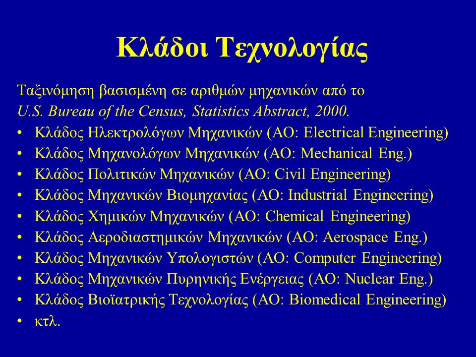 Σύντομη Ιστορία της Τεχνολογίας Η ιστορία του πολιτισμού είναι η ιστορία της τεχνολογίας. Μέχρι τον 18ο αιώνα η ανάπτυξη της τεχνολογίας είναι μέσα στον κλάδο Πολιτικών Μηχανικών –Οι πυραμίδες της Αιγύπτου (2500 ΠΧ) –Οι κρεμαστοί κήποι της Βαβυλώνας (600 ΠΧ) –Ο Παρθενώνας (450 ΠΧ) –Κτλ.