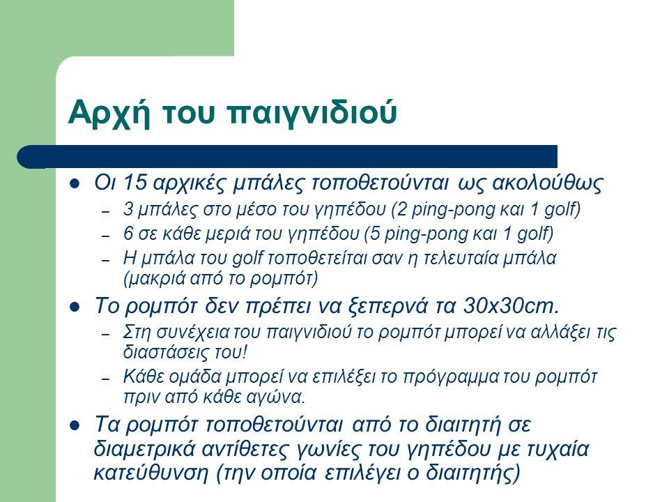 Αρχή του παιγνιδιού Οι 15 αρχικές μπάλες τοποθετούνται ως ακολούθως – 3 μπάλες στο μέσο του γηπέδου (2 ping-pong και 1 golf) – 6 σε κάθε μεριά του γηπέδου (5 ping-pong και 1 golf) – Η μπάλα του golf τοποθετείται σαν η τελευταία μπάλα (μακριά από το ρομπότ) Το ρομπότ δεν πρέπει να ξεπερνά τα 30x30cm.