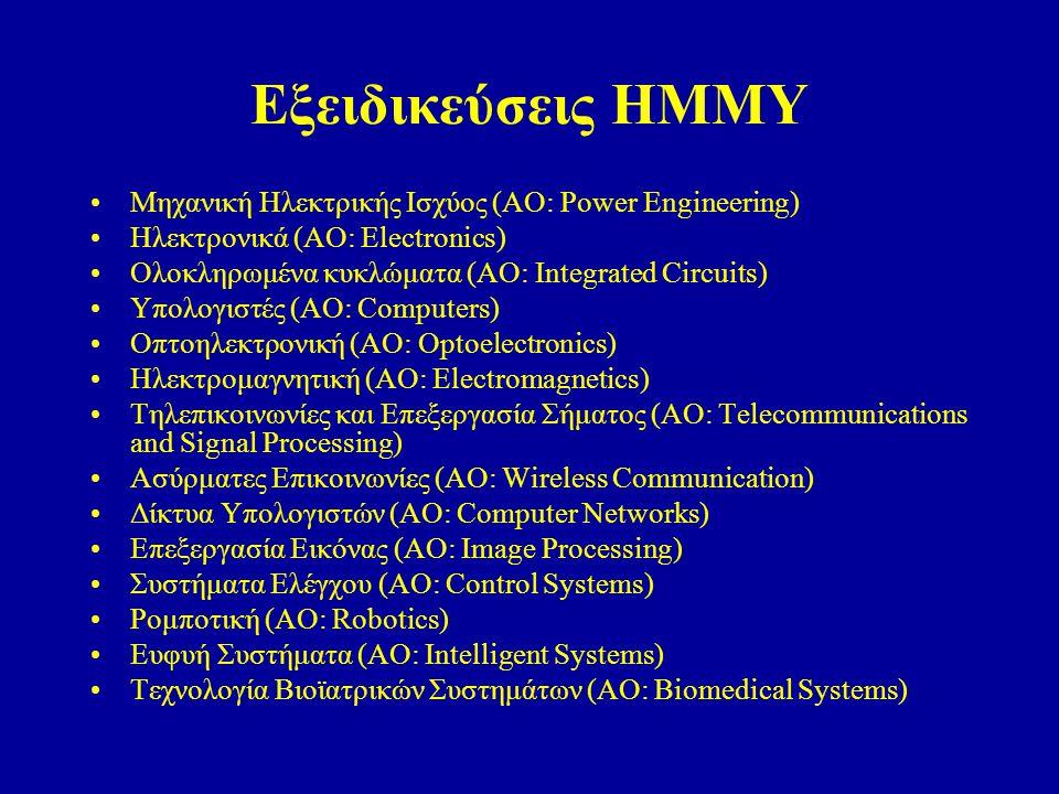 Εξειδικεύσεις ΗΜΜΥ Μηχανική Ηλεκτρικής Ισχύος (AO: Power Engineering) Ηλεκτρονικά (AO: Electronics) Ολοκληρωμένα κυκλώματα (AO: Ιntegrated Circuits) Υ