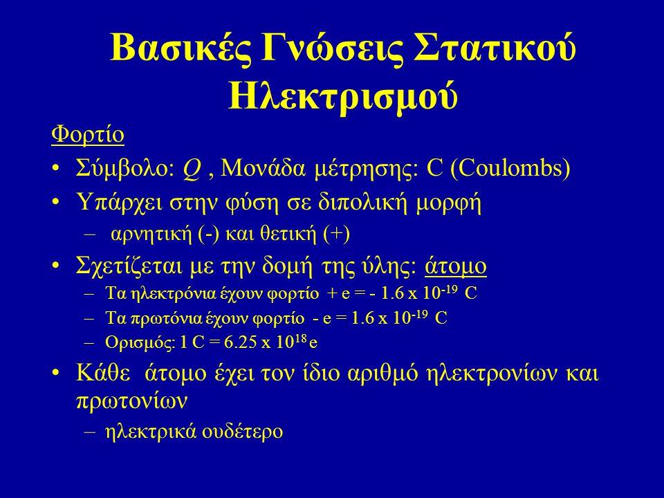 Βασικές Γνώσεις Στατικού Ηλεκτρισμού Φορτίο Σύμβολο: Q, Μονάδα μέτρησης: C (Coulombs) Υπάρχει στην φύση σε διπολική μορφή – αρνητική (-) και θετική (+
