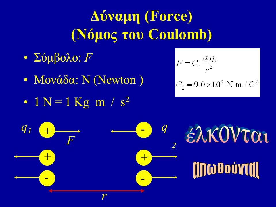 Δύναμη (Force) (Νόμος του Coulomb) Σύμβολο: F Μονάδα: N (Newton ) 1 N = 1 Kg m / s 2 r + + - - + - q1q1 q2q2 F
