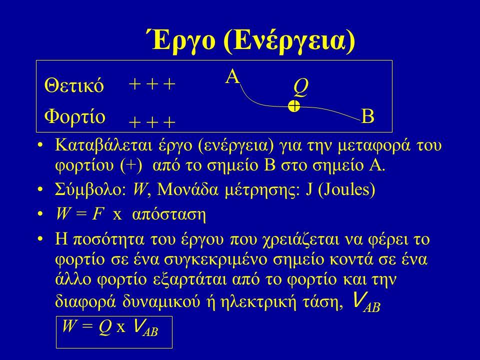 Έργο (Ενέργεια) Καταβάλεται έργο (ενέργεια) για την μεταφορά του φορτίου (+) από το σημείο Β στο σημείο Α. Σύμβολο: W, Μονάδα μέτρησης: J (Joules) W =