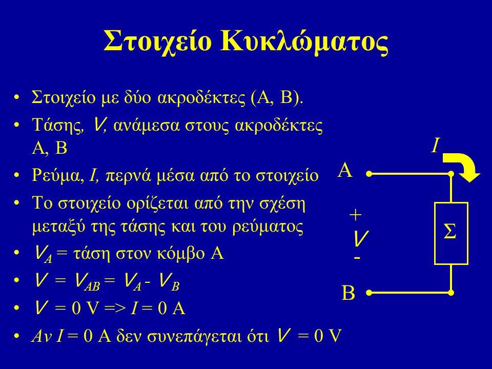 Στοιχείο Κυκλώματος Στοιχείο με δύο ακροδέκτες (Α, Β). Τάσης, V, ανάμεσα στους ακροδέκτες Α, Β Ρεύμα, I, περνά μέσα από το στοιχείο Το στοιχείο ορίζετ