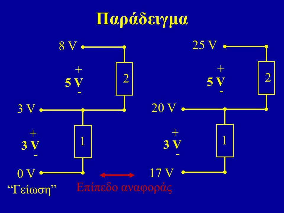 """Παράδειγμα 8 V 3 V 2 + - 5 V 0 V 1 + - 3 V 20 V 17 V 25 V 2 + - 5 V 1 + - 3 V Επίπεδο αναφοράς """"Γείωση"""""""