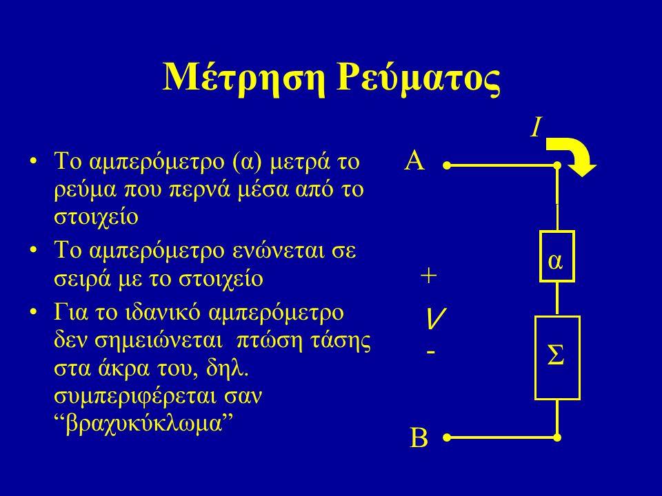 Μέτρηση Ρεύματος Το αμπερόμετρο (α) μετρά το ρεύμα που περνά μέσα από το στοιχείο Το αμπερόμετρο ενώνεται σε σειρά με το στοιχείο Για το ιδανικό αμπερ