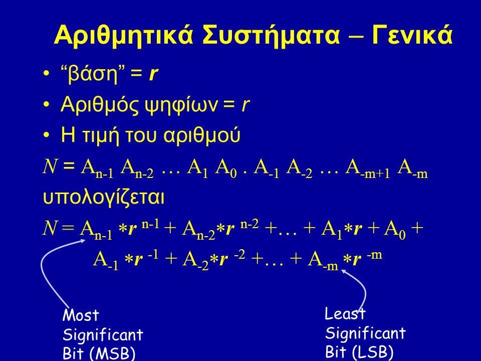 """Αριθμητικά Συστήματα – Γενικά """"βάση"""" = r Αριθμός ψηφίων = r Η τιμή του αριθμού N = A n-1 A n-2 … A 1 A 0. A -1 A -2 … A -m+1 A -m υπολογίζεται N = A n"""