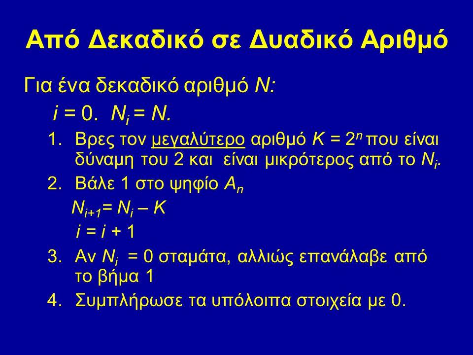 Από Δεκαδικό σε Δυαδικό Αριθμό Για ένα δεκαδικό αριθμό Ν: i = 0. Ν i = N. 1.Βρες τον μεγαλύτερο αριθμό Κ = 2 n που είναι δύναμη του 2 και είναι μικρότ