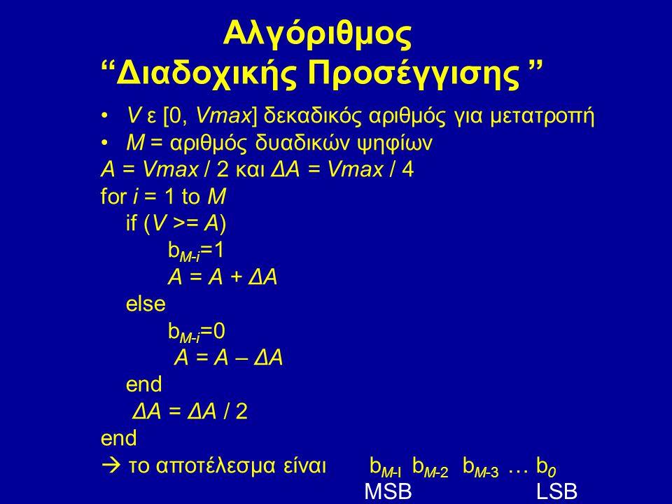 """Αλγόριθμος """"Διαδοχικής Προσέγγισης """" V ε [0, Vmax] δεκαδικός αριθμός για μετατροπή M = αριθμός δυαδικών ψηφίων Α = Vmax / 2 και ΔΑ = Vmax / 4 for i ="""
