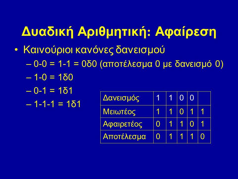 Δυαδική Αριθμητική : Αφαίρεση Καινούριοι κανόνες δανεισμού –0-0 = 1-1 = 0δ0 (αποτέλεσμα 0 με δανεισμό 0) –1-0 = 1δ0 –0-1 = 1δ1 –1-1-1 = 1δ1 Δανεισμός1