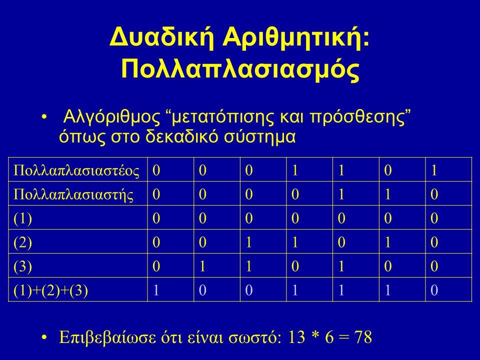 """Δυαδική Αριθμητική: Πολλαπλασιασμός Αλγόριθμος """"μετατόπισης και πρόσθεσης"""" όπως στο δεκαδικό σύστημα Επιβεβαίωσε ότι είναι σωστό: 13 * 6 = 78 Πολλαπλα"""