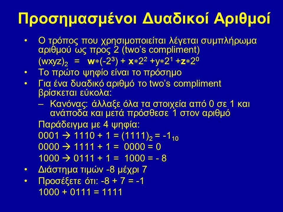 Προσημασμένοι Δυαδικοί Αριθμοί Ο τρόπος που χρησιμοποιείται λέγεται συμπλήρωμα αριθμού ως προς 2 (two's compliment) (wxyz) 2 = w  (-2 3 ) + x  2 2 +
