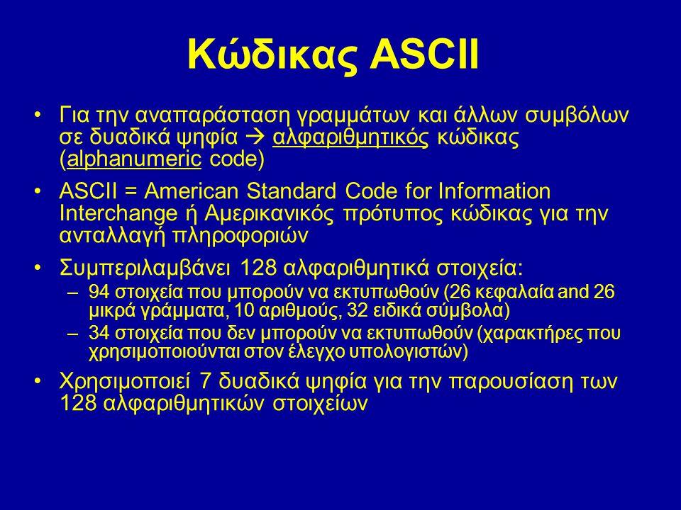 Κώδικας ASCII Για την αναπαράσταση γραμμάτων και άλλων συμβόλων σε δυαδικά ψηφία  αλφαριθμητικός κώδικας (alphanumeric code) ASCII = American Standar